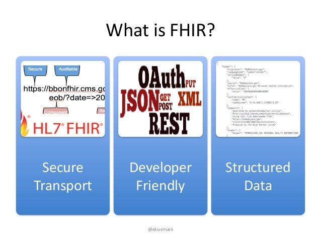 "@ekivemark What""is""FHIR? Secure"" Transport Developer"" Friendly Structured"" Data"