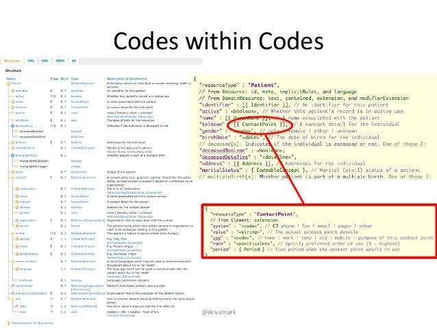 """@ekivemark Codes""""within""""Codes"""