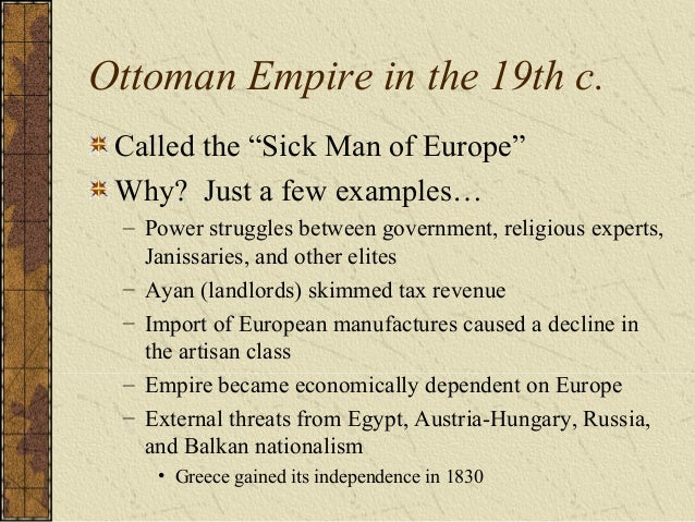 Ottoman Territorial Losses