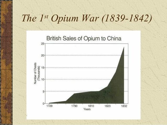 The 1st Opium War (1839-1842)
