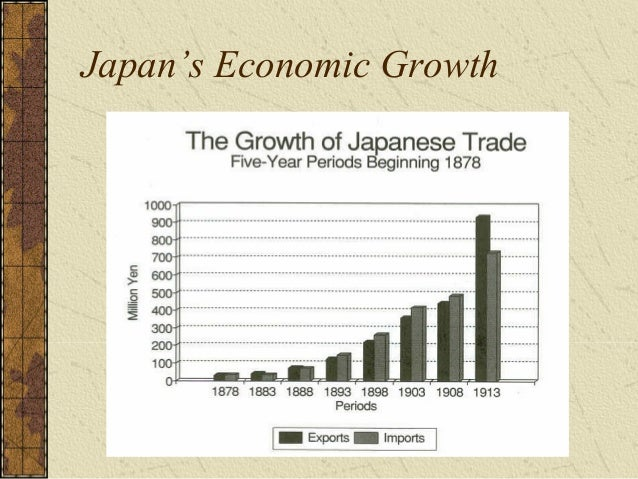 Japanese Imperialism Sino-Japanese War – Japan gains influence over Korea & Manchuria Russo-Japanese War – Japan's navy le...