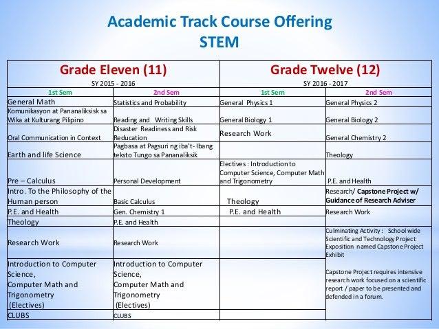 Gr 10 Parents Orientation On Senior High Program on Pre Writing Activities 12