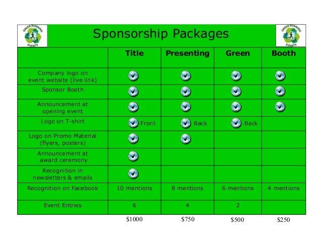 green running events sponsor deck kenneth hahn eco 8k run 2014. Black Bedroom Furniture Sets. Home Design Ideas