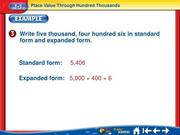 Place Value with Thousands
