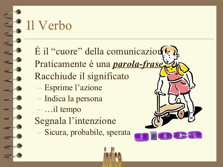 Super Grammatica - Morfologia del Verbo ZV93