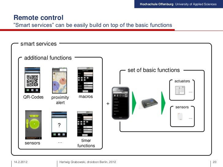 Connecting Devices to the Enterprise
