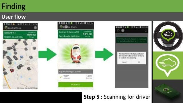 Step 5 : Scanning for driver Finding User flow