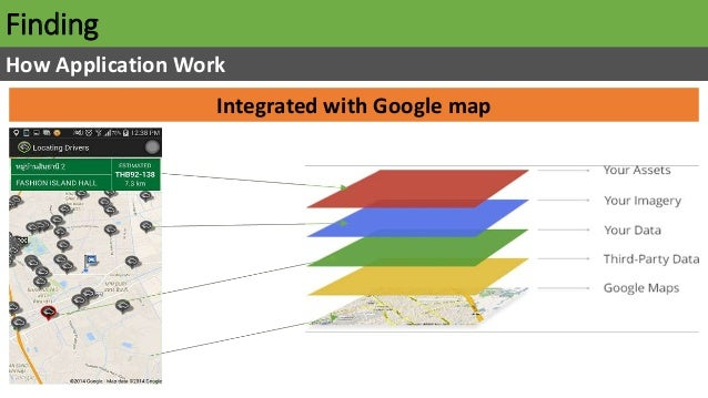 Finding How Application Work Integrated with Google map