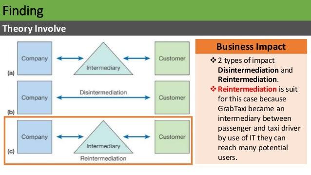 Section 2: digital value chain, e-business models teemu hakolahti.