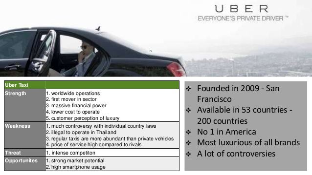 Uber Taxi Strength 1. worldwide operations 2. first mover in sector 3. massive financial power 4. lower cost to operate 5....