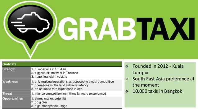 Founded in 2012 - Kuala Lumpur  South East Asia preference at the moment  10,000 taxis in Bangkok GrabTaxi Strength 1....