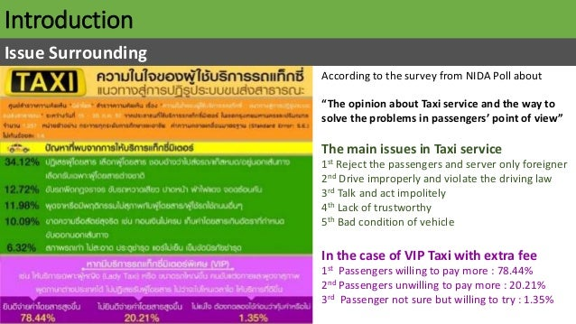 """Introduction Issue Surrounding According to the survey from NIDA Poll about """"The opinion about Taxi service and the way to..."""