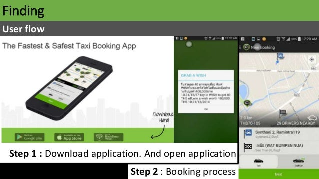Finding User flow Step 1 : Download application. And open application Step 2 : Booking process