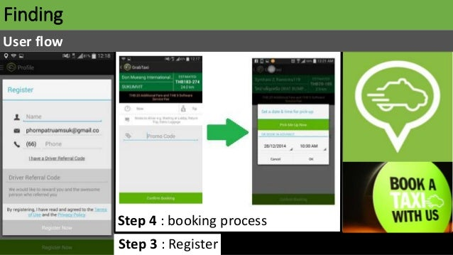 Finding User flow Step 4 : booking process Step 3 : Register