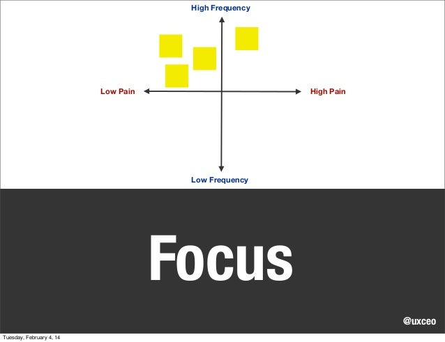 lean case studies Real lean and six sigma project examples and case studies displayed with real data, graphs and commentary exactly what you you would have to present at a final.