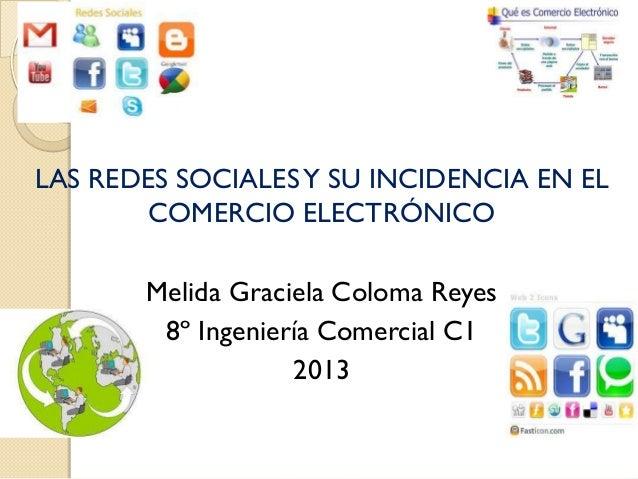 LAS REDES SOCIALES Y SU INCIDENCIA EN EL       COMERCIO ELECTRÓNICO       Melida Graciela Coloma Reyes        8º Ingenierí...