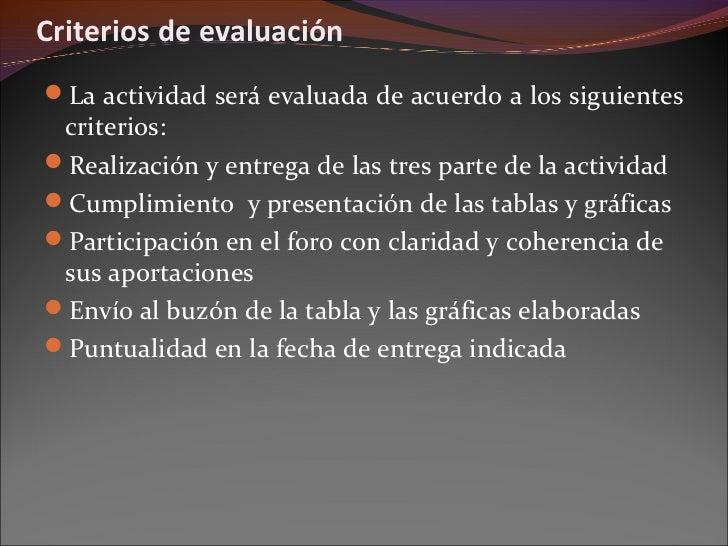 Criterios de evaluaciónLa actividad será evaluada de acuerdo a los siguientes criterios:Realización y entrega de las tre...