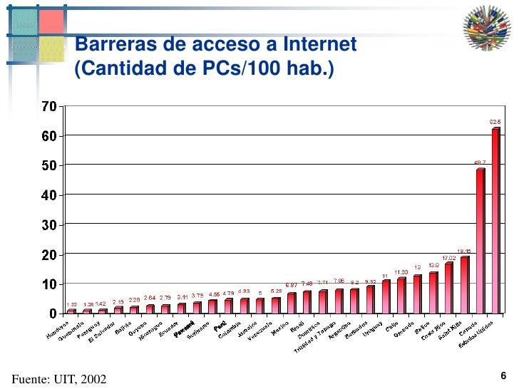 6<br />Barreras de acceso a Internet(Cantidad de PCs/100 hab.)<br />Fuente: UIT, 2002<br />