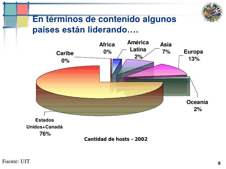 8<br />En términos de contenido algunos países están liderando….<br />Cantidad de hosts - 2002<br />Fuente: UIT<br />
