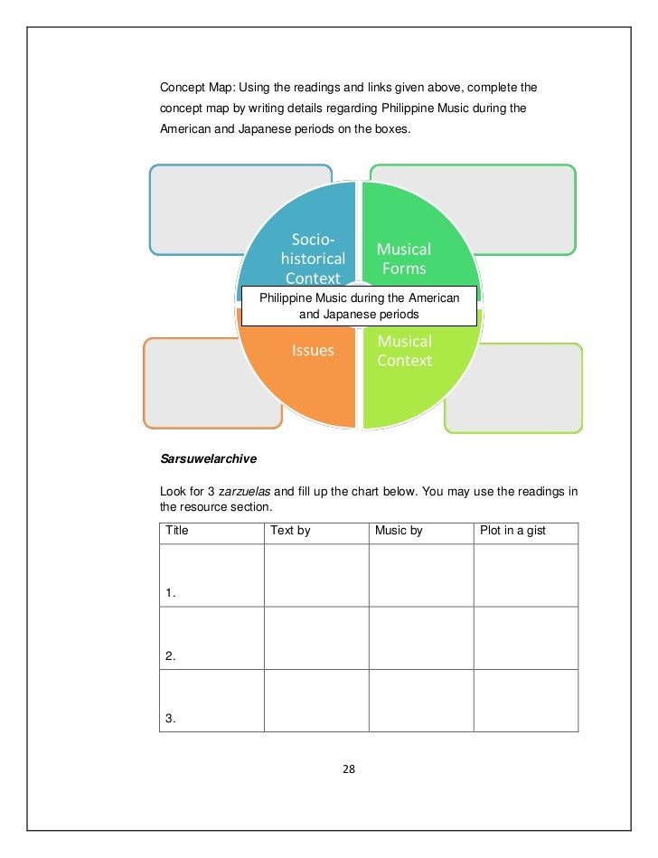 Organisational change 2 essay