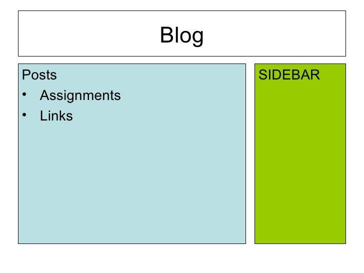 Grade Blog Slide 2