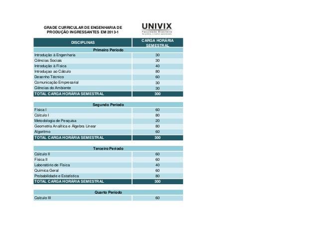 GRADE CURRICULAR DE ENGENHARIA DE       PRODUÇÃO INGRESSANTES EM 2013-1                                                   ...
