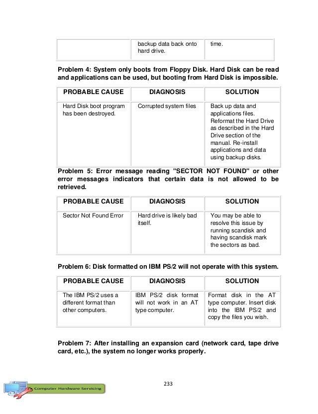 K-12 Module in TLE - ICT  Grade 10 [All Gradings]