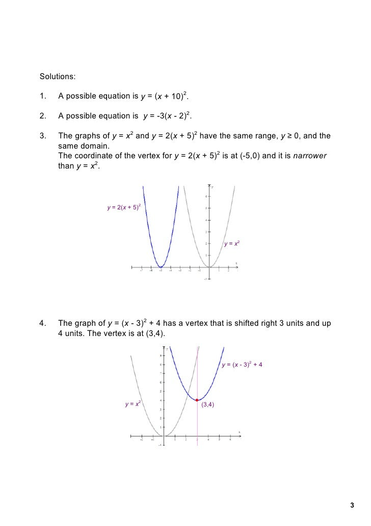Horizontal Shifts Of Quadratic Functions
