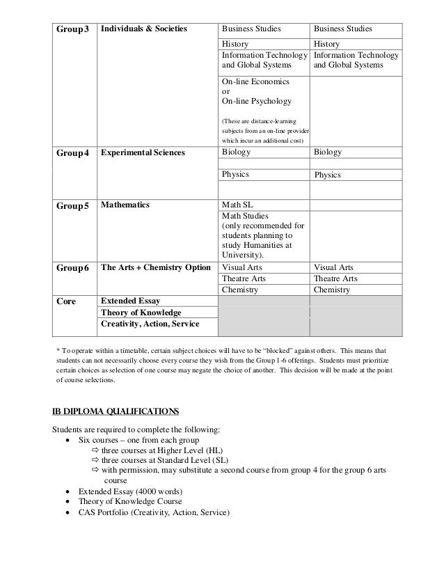 essay topics for grade 11