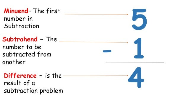Grade 1 Addition and Subtraction