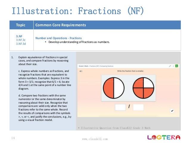 Grade 3 Math Overview ClassK12