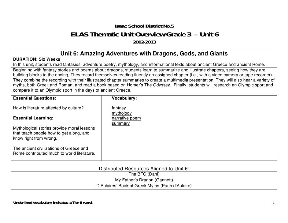 Isaac School District No.5                                 ELAS Thematic Unit Overview Grade 3 – Unit 6                   ...