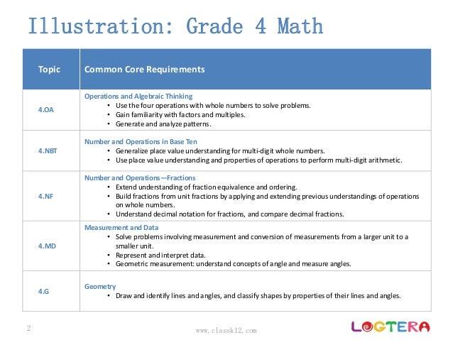 grade 4 math overview classk12. Black Bedroom Furniture Sets. Home Design Ideas