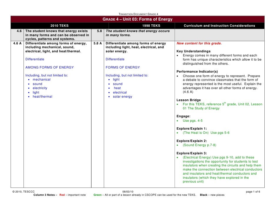TRANSITION DOCUMENT GRADE 4                                                              GRADE 4 – Unit 03: Forms of Energ...