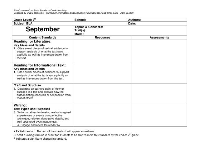 ELA Common Core State Standards Curriculum Map Designed by CCSS Taskforce – Curriculum, Instruction, and Evaluation (CIE) ...