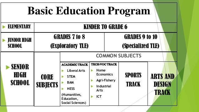 high school and basic education curriculum The adult basic education program is designed for adults and out-of-school  language materials with the pre-nurse aid curriculum  no high school diploma.