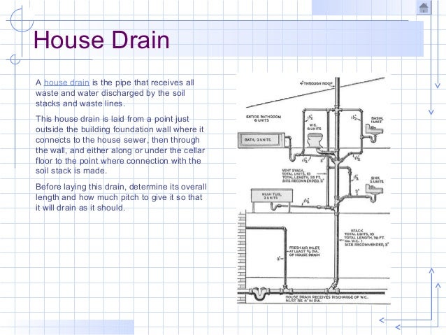 Grade8 plumbing for Drainage drawings for my house