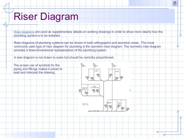 grade8 plumbing rh slideshare net Plumbing Riser water piping riser diagram