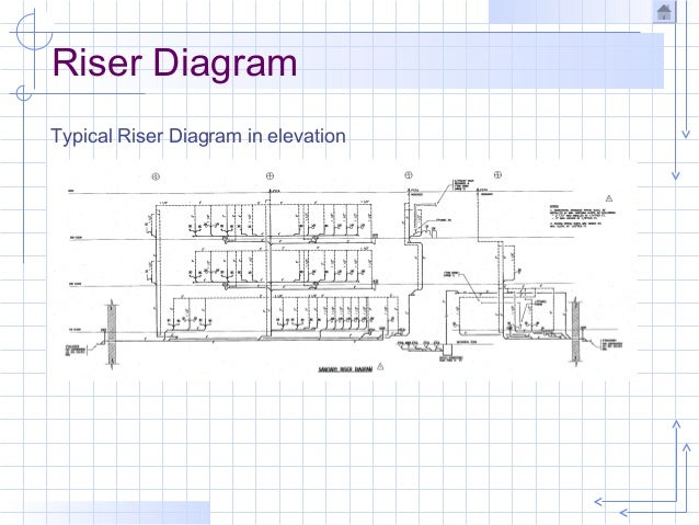 Grade8 plumbing riser diagram typical riser diagram in elevation ccuart Image collections