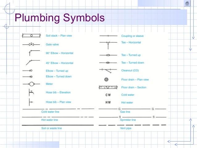 plumbing symbols - Ataum berglauf-verband com