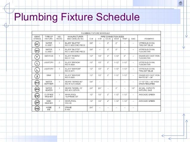 Plumbing Symbols; 25. Plumbing Fixture Schedule ...