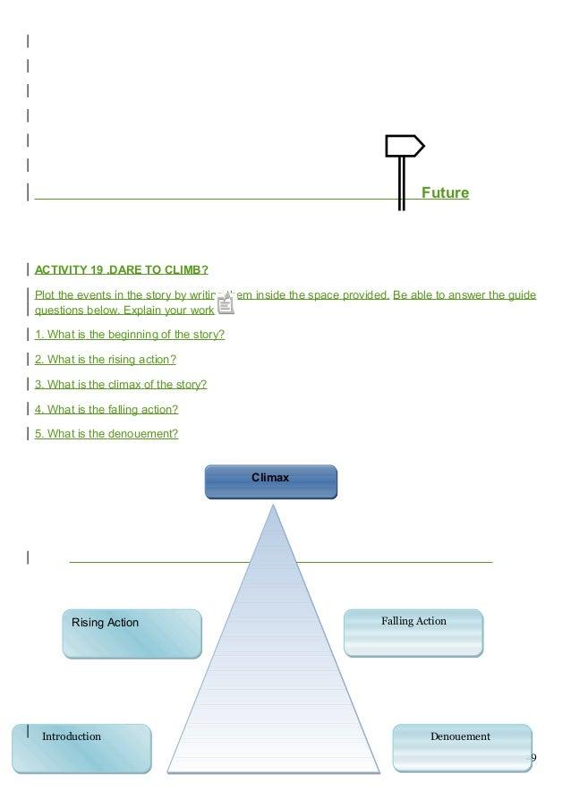 ENGLISH Grade 8 Q1 L1