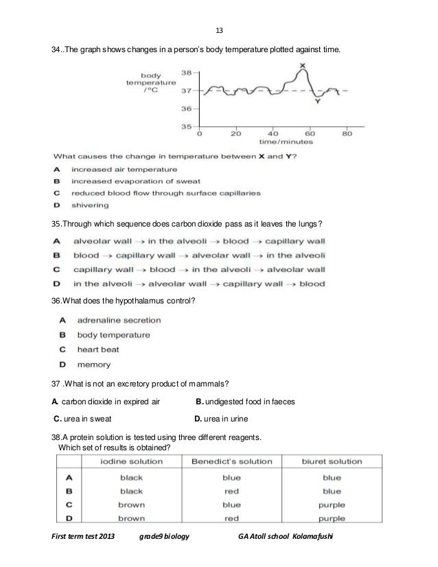 biology term paper about one invasive Long-term research:  when conducting plant ecology research on invasive or other species, scientists often select several smaller sample plots inside a larger.