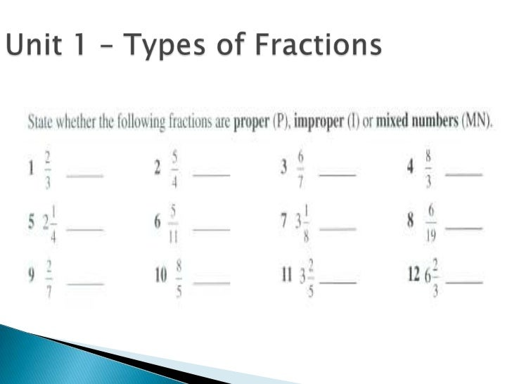 Types Of Fractions Worksheets types of fractions 4th grade math – 4th Grade Fraction Worksheets