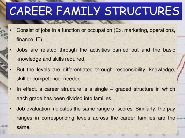 family structures Cambodian culture : american majority culture : family is the foundation of the khmer social structure.
