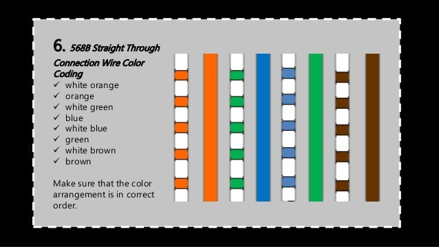 networking cables color coding pdf