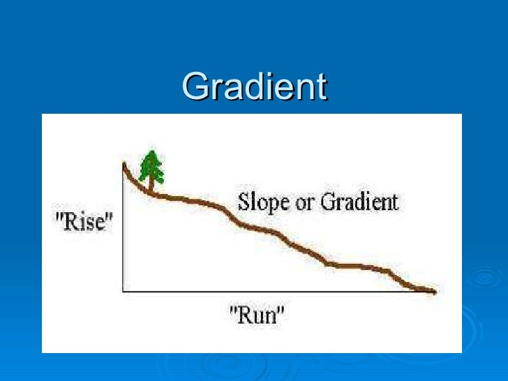 revisions of gradients It is often useful or necessary to find out what the gradient of a graph is - that is, a measure of how steep the line isfor a straight-line graph, you need to pick.