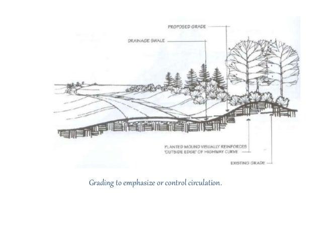 Grading In Landscape