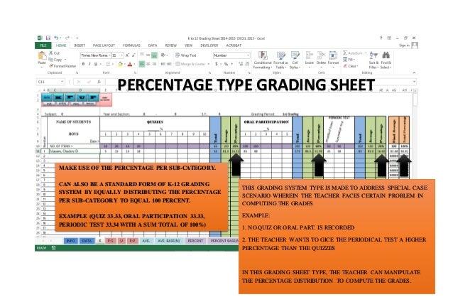 grading percentages for teachers