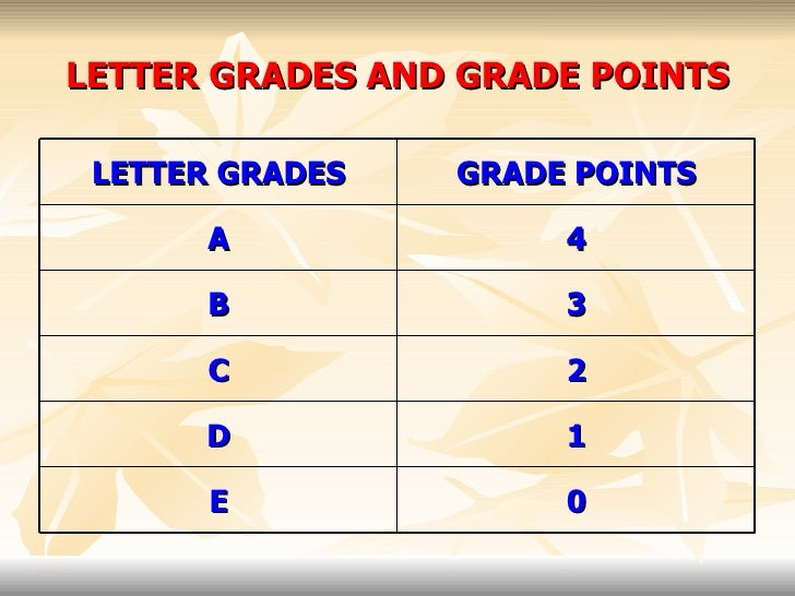 sms grades system in higher education Get complete information on the grading system of singapore with insight into primary level in singapore varied grading systems are prevalent at different stages of education even at same stage, the grading system may vary from stream to higher education admission requirements.